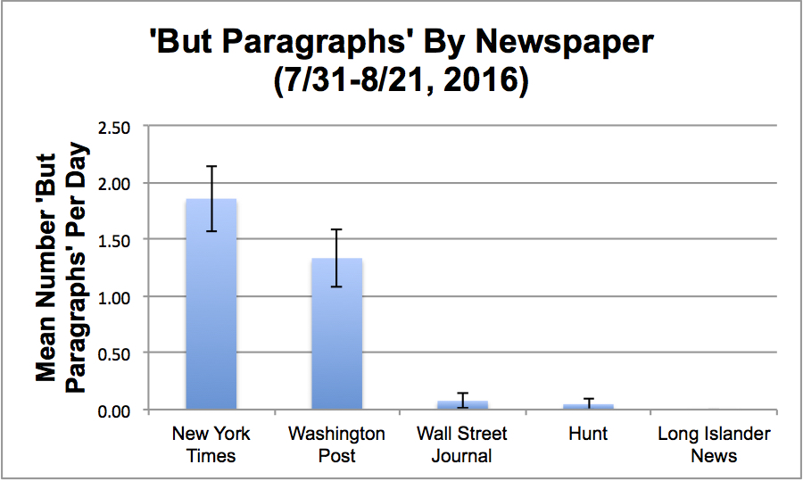 Front Page Graph (1)