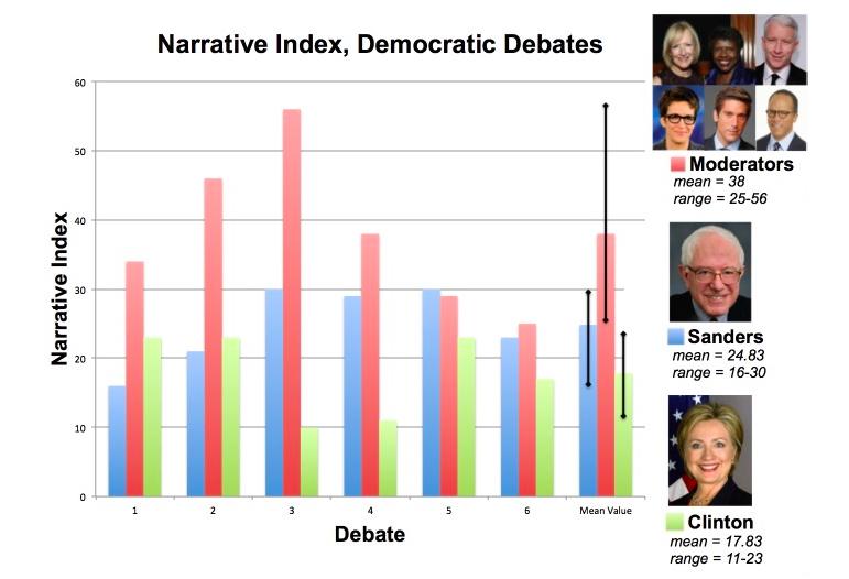 demo-debate